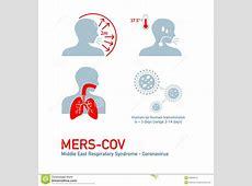 coronavirus pneumonia icd 10