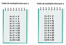 la table de multiplication les tables de multiplication de 4 et de 5 primaire24