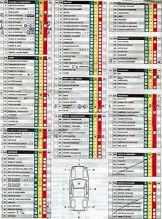 Copie De Formulaire De V 233 Rification M 233 Canique Saaq