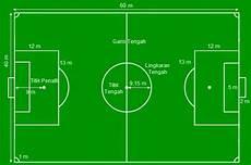 Ukuran Luas Lapangan Sepak Bola Kejawen Wetan