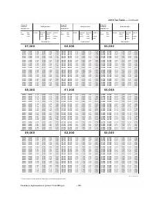 instructions for irs form 1040 u s individual income tax return download printable pdf 2018