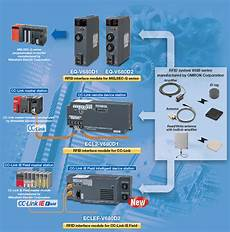 fa related products mitsubishi electric engineering company limited