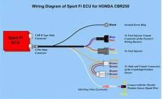 ezecu r standalone piggyback ecus and ems engine management systems