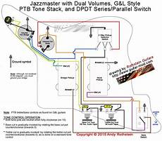 gl guitar wiring schematic a guide to jazzmaster upgrades mods unique features and more guitar fender jazz bass diagram