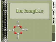 Presentation Kimia Tentang Air Sadah Dan Ion Kompleks