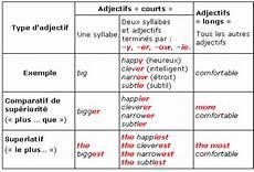 comparatif en allemand comparatif et superlatif soutien scolaire cours anglais