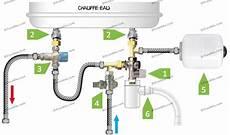 Installer Un Chauffe Eau électrique Forum Chauffage Probl 232 Me Pression Eau Chaude Sanitaire