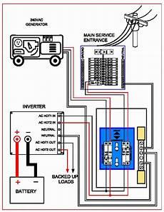 manual transfer switch wiring diagram free wiring diagram