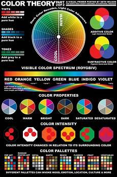 the color mixing medley ipad art room