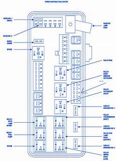 Dodge Magnum 2007 Distribution Fuse Box Block Circuit