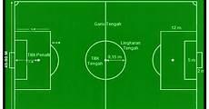 Jawaban Ukuran Panjang Dan Lebar Lapangan Sepak Bola