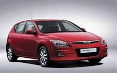 hyundai auto pkw finanzierung ohne schufa