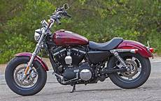 Harley Davidson Sportster 1200 Custom Review