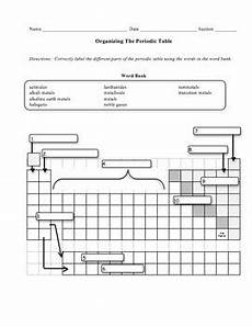 organizing the periodic table worksheet by adventures in