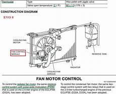 2004 Mazda 6 Wiring Diagram Free by Underhood Wiring Diagram Of 2004 Mazda Rx 8 Rotary Engine