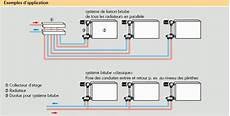 Radiateur Schema Chauffage Installer Chauffage Central Gaz
