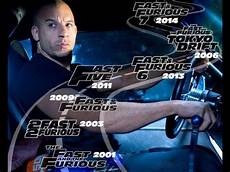 fast furious cars in need for speed underground 2