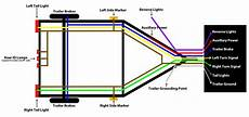 trailer wiring diagram jpg esquema electrico carro pinterest diagram boating and utility