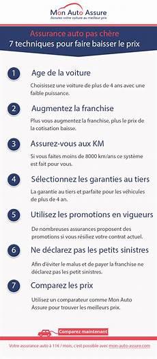 Prix Assurance Auto Pas Chere