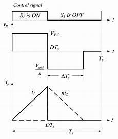 flyback transformer diagram signal flyback transformer primary voltage and magnetization scientific