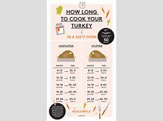 how to cook 12 lb turkey