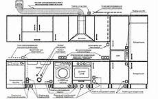 Electrical Wiring Diagram For Kitchen Architecture