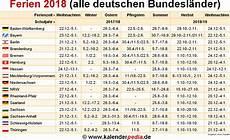 Faschingsferien Baden Württemberg 2017 - ferienkalender f 252 r alle bundesl 228 nder