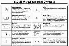 toyota wiring diagram symbols toyota wiring diagram symbols wiring diagram service manual pdf