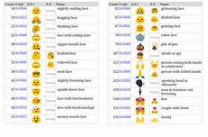 textra brings android 6 0 1 emoji to kitkat and lollipop