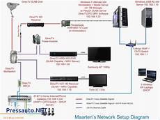 uverse wiring diagram att uverse wiring diagram free wiring diagram