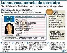 numero de permis de conduire sur nouveau permis un nouveau permis s 233 curis 233 au format d une carte de cr 233 dit la croix