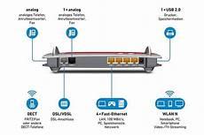 Avm Fritz Box 7430 Test 220 Berblick Des Wlan Routers