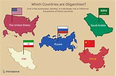 oligarchy countries list exles history