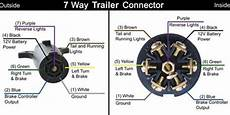 how to install a 7 way trailer connector to add a 12 volt power lead to a trailer etrailer com