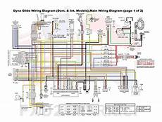 harley 7 pin wiring diagram basic wiring diagram for harley davidson wiringdiagram org harley davidson ultra classic