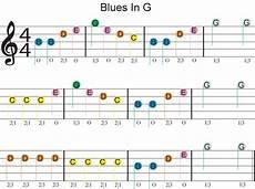 Dfp Easy Beginner Guitar Songs