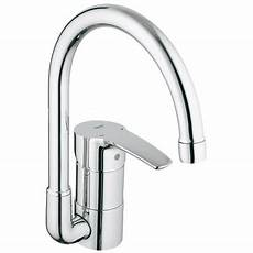 kitchen faucet grohe grohe eurostyle single handle single standard kitchen faucet reviews wayfair