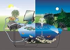 solar wassertechnik oase der gartenteich