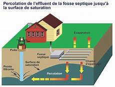 plan d installation fosse septique toutes eaux fosse septique distance voisin