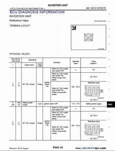 manual repair free 1993 nissan quest navigation system nissan quest model e52 series 2013 service manual pdf