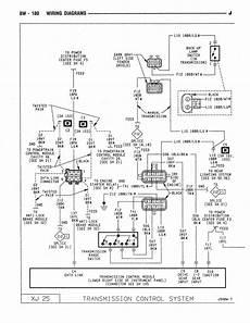 94 jeep wrangler transmission diagram wiring odbi aw4 into odbii tj jeepforum