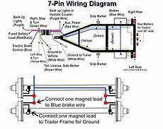 plug wiring diagram south africa car trailer plug wiring diagram south africa wiring diagram
