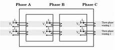 implement three phase two winding transformer with configurable winding connections and core