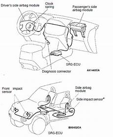 automotive repair manual 1990 mitsubishi galant instrument cluster mitsubishi pajero 2001 service manual mitsubishi pajero fuel economy