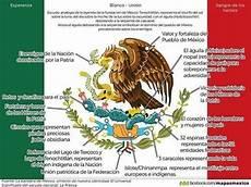 cuales son los simbolos naturales de cada estado el escudo nacional y su significado simbolos patrios de mexico historia de mexico cultura de