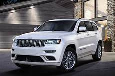 when will the 2020 jeep grand be released car