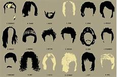 Hair Cut Style Name With Image