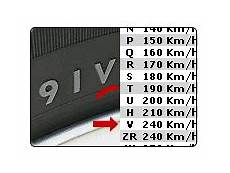 indices charge et vitesse conseil pneu auto pneus
