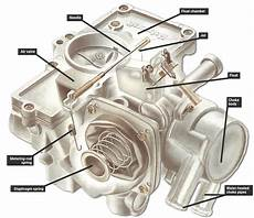 how does a cars engine work 2002 ford econoline e250 navigation system checking a ford vv carburettor how a car works