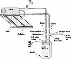 solar water heater plans thermosyphon solar water heater plan energ 237 a renovable